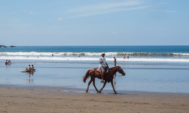 horse riding on jaco costa rica