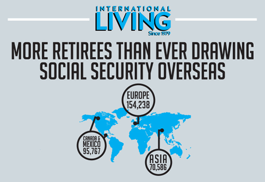 Infographic—Your Social Security Payments Overseas
