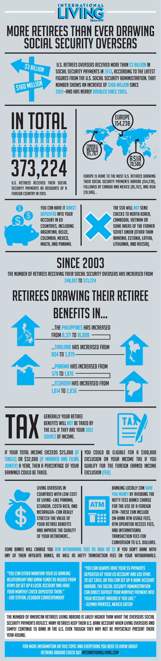 Social-Security-Infographic