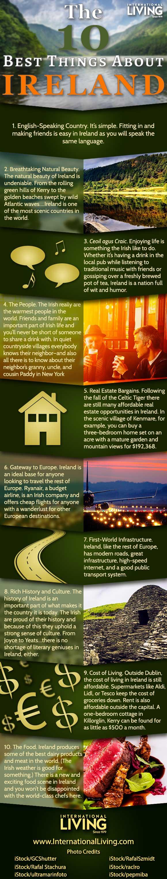 Ireland Infographic