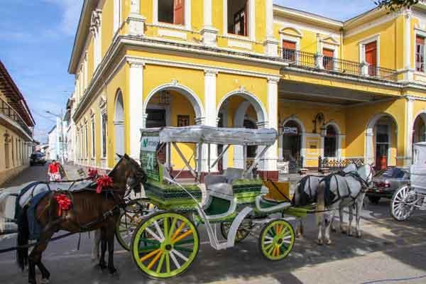 Nicaragua Cost of Living