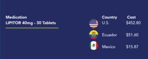 Prescription Drug Cost Comparison, the U S  v Abroad