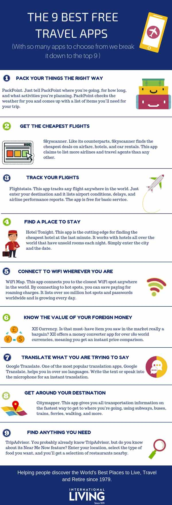 Best Travel Apps Infographic