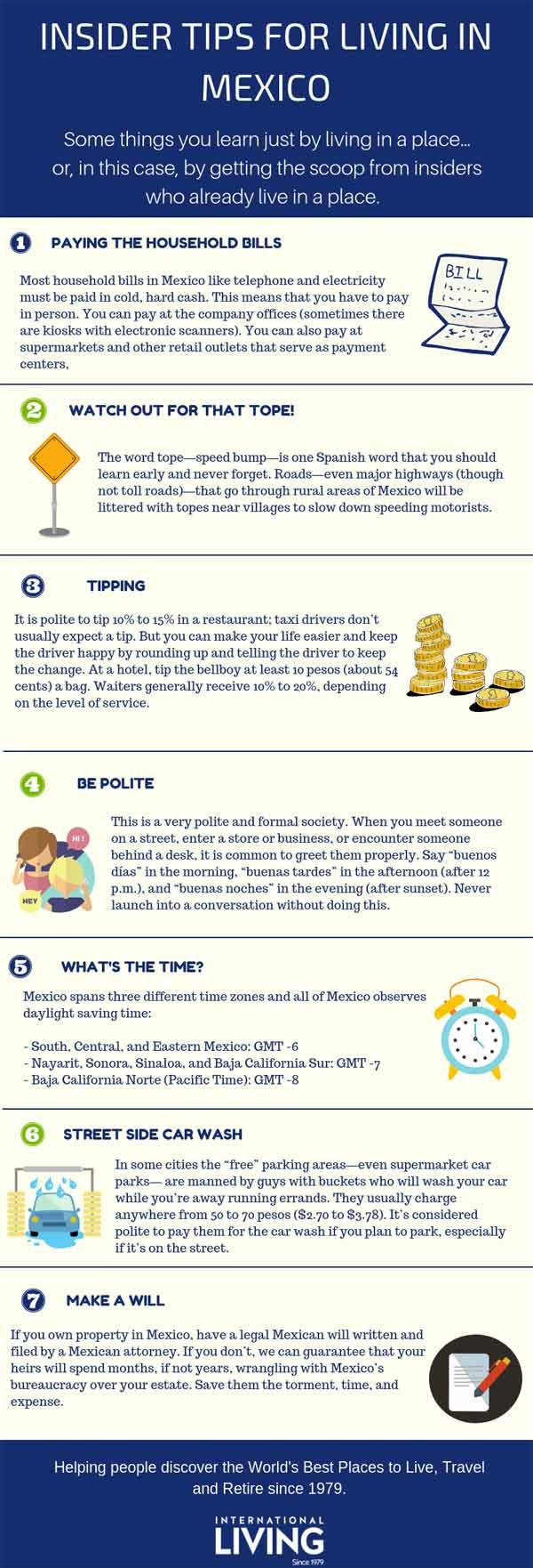 Mexico-Infographic