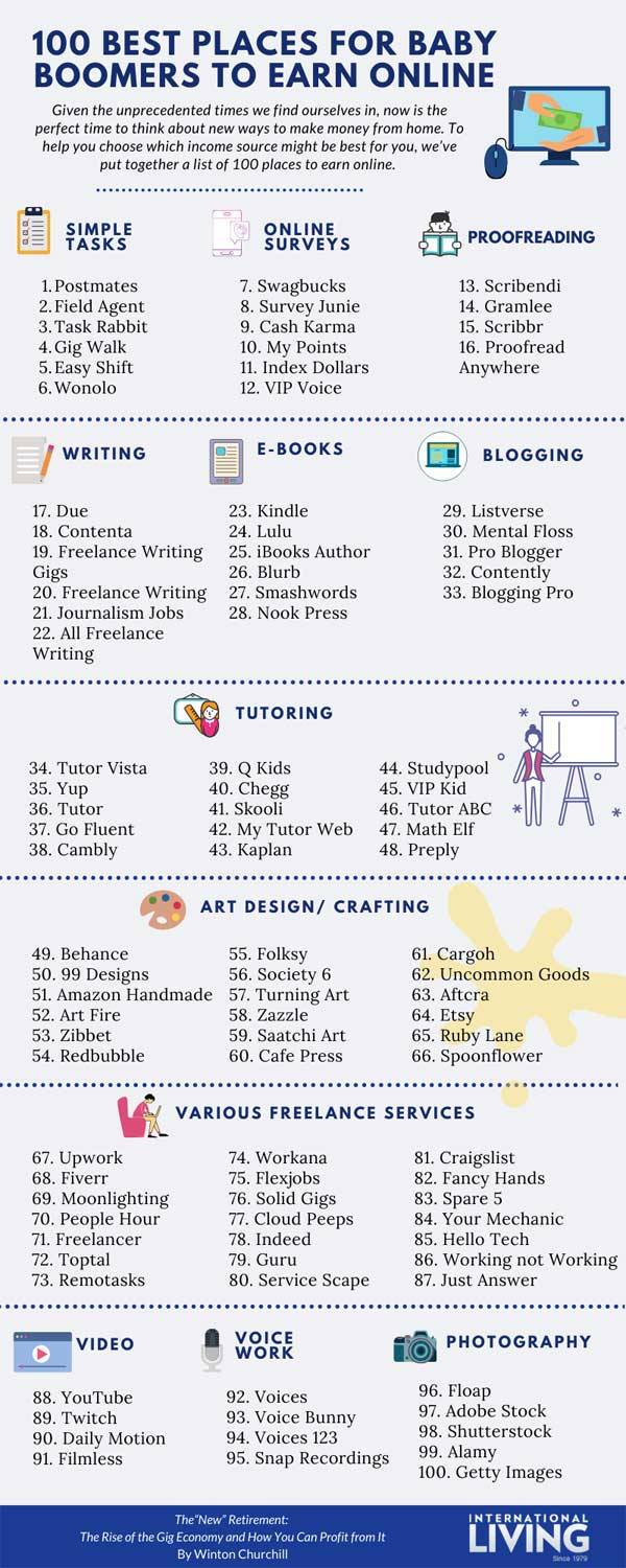 100-Best-Places-for-Baby-Boomers-to-Earn-Online-Infograph