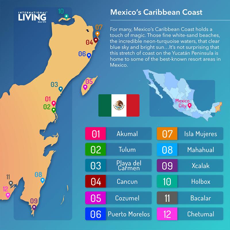 Mexico Caribbean Coast Infographic min